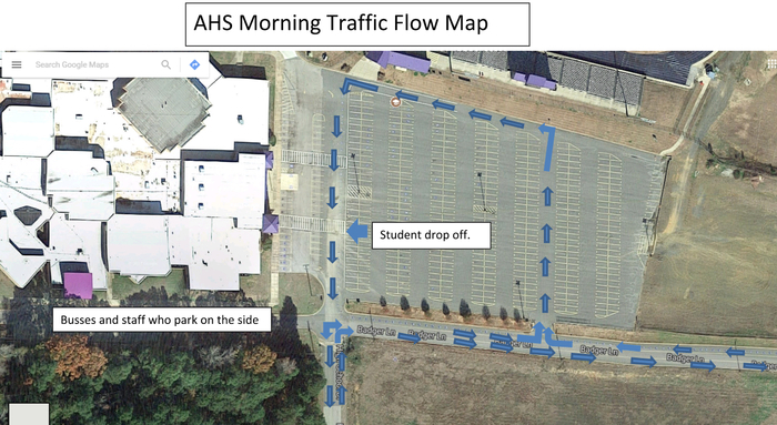 Large_ahs_traffic_flow