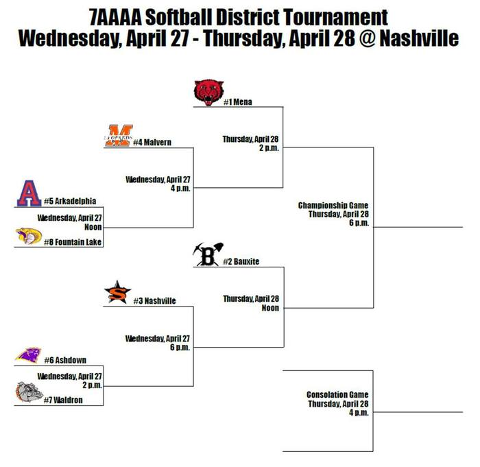 4A-7 Softball Tourney Starts Today