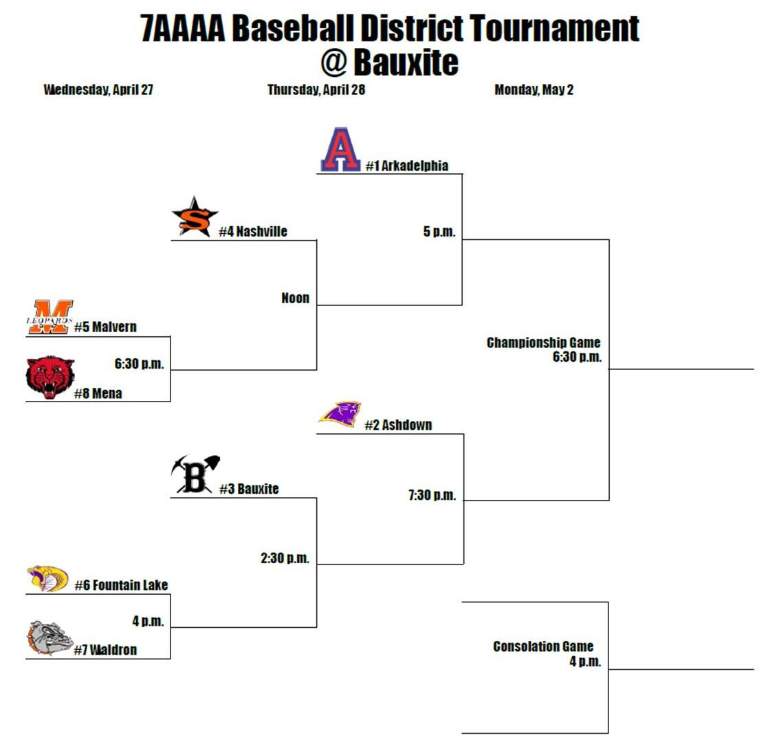 4A-7 Baseball Tourney Moved Up Due to Weather