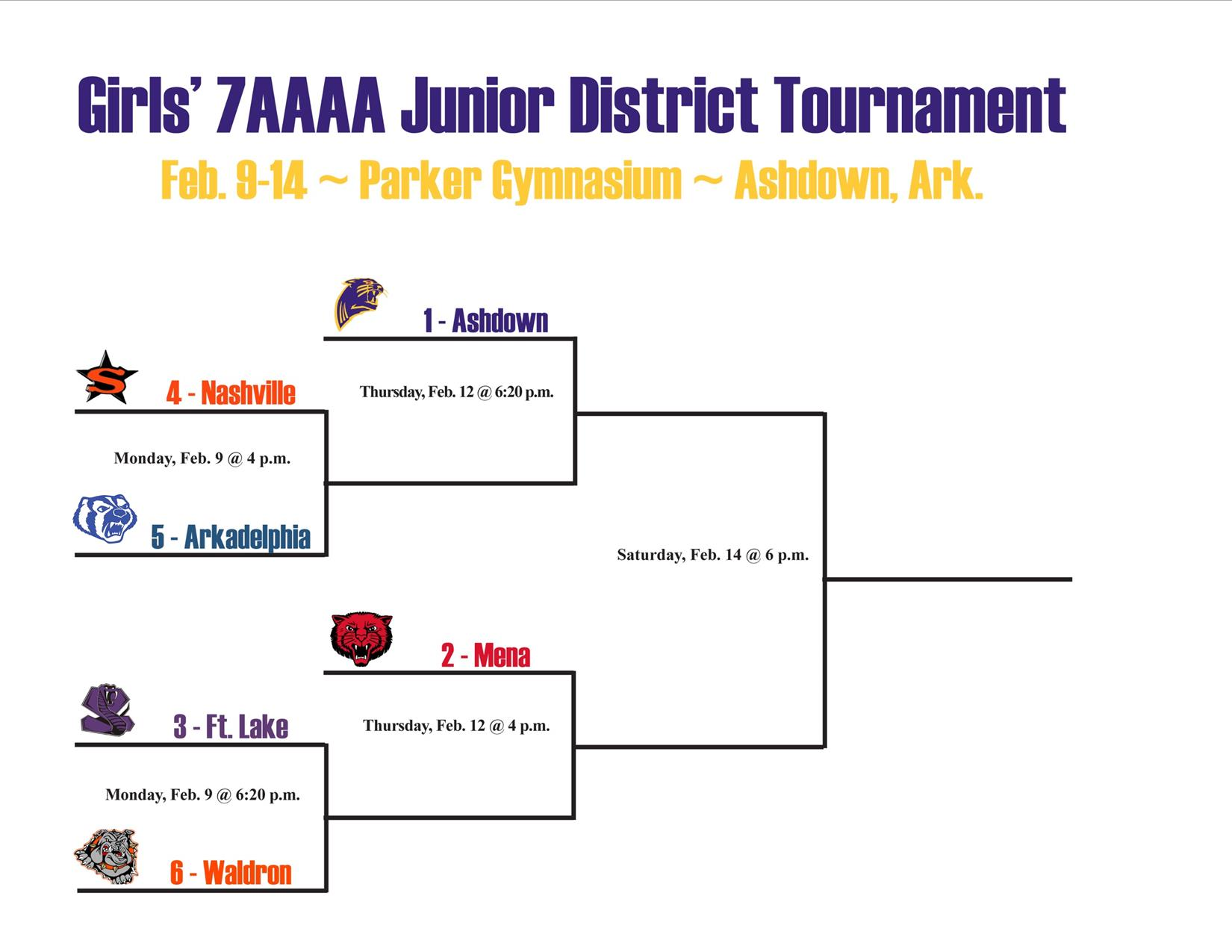 4A-7 Junior High District Tourney Brackets